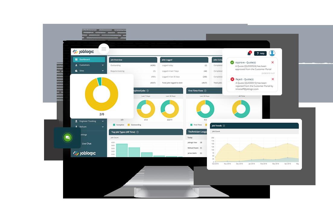 Data Visualisation Dashboard
